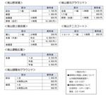 桃山)4月1日から公共施設の使用料が変わります(掲示)-724x1024.jpg